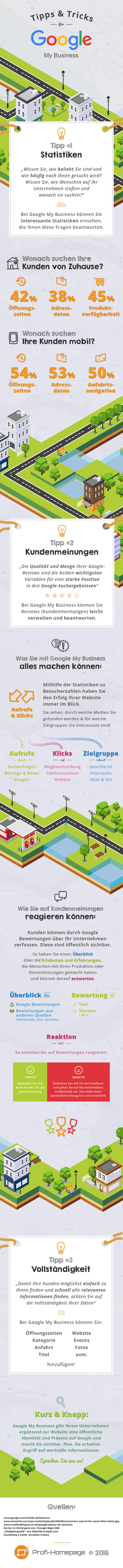 infografik google mybusiness