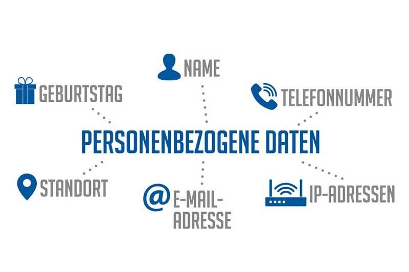 DSGVO Personenbezogene Daten - Profi-Homepage