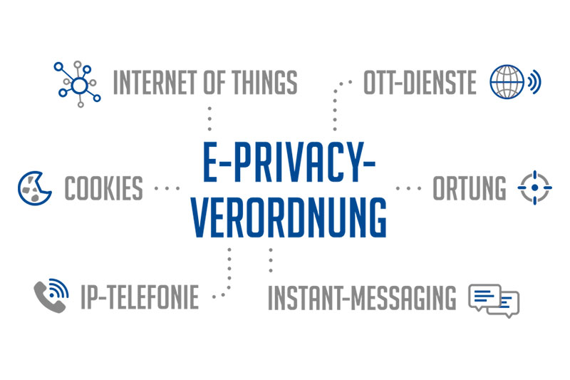E-Privacy Verordnung TeilI-Profi-Homepage